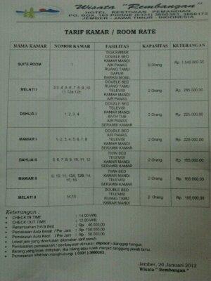 Tarif Kamar Hotel Rembangan Jember Ajib